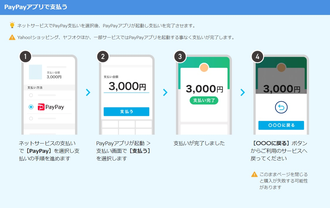 PayPayアプリで支払う
